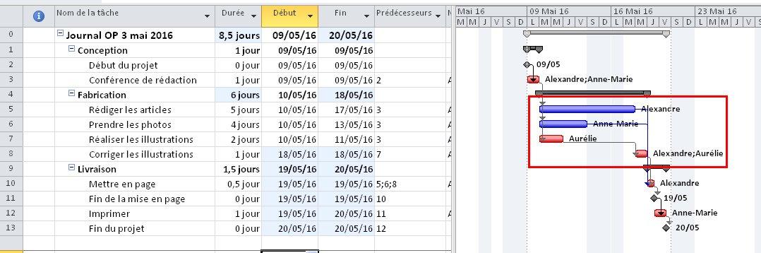 Resource Leveling MSP 2010 vs MSP 2013 | Project Controls - planning